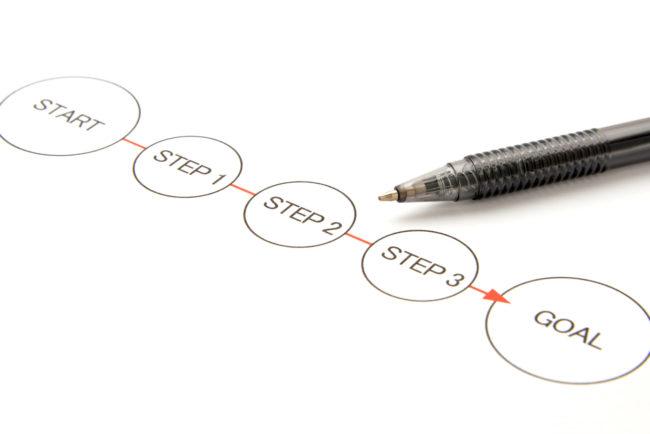 電気工事で行う配線の具体的な手順は?